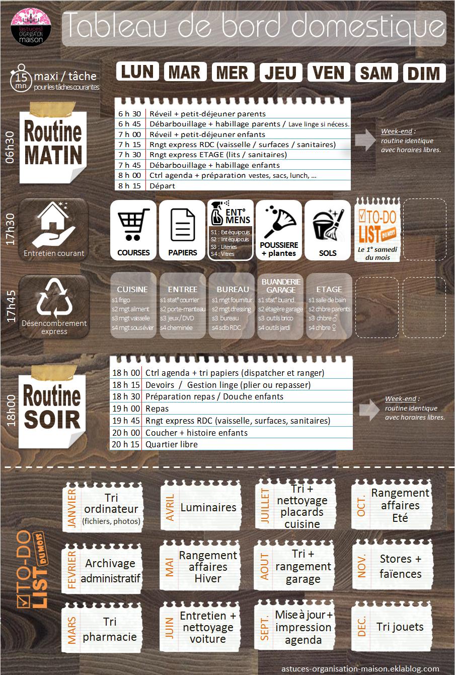 tableau de bord domestique | trucs et astuces | organisation maison