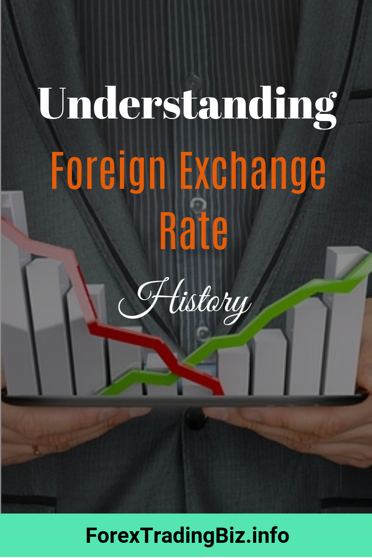 The Foreign Exchange Rate History Is A Very Important Tool For Trader Why They Need It
