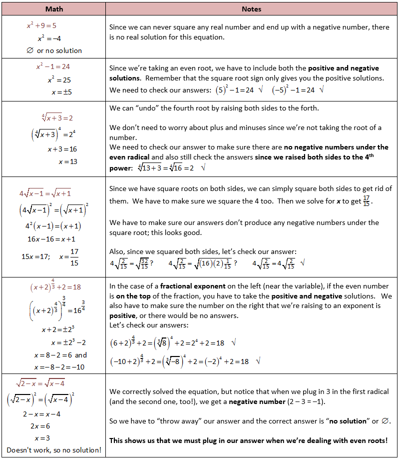 Solving Exponential Equations with Even Exponents