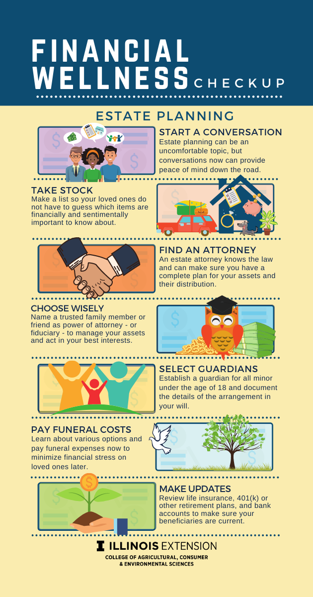 Estate Planning Financial Wellness Checkup In 2020 Financial Wellness Estate Planning Financial
