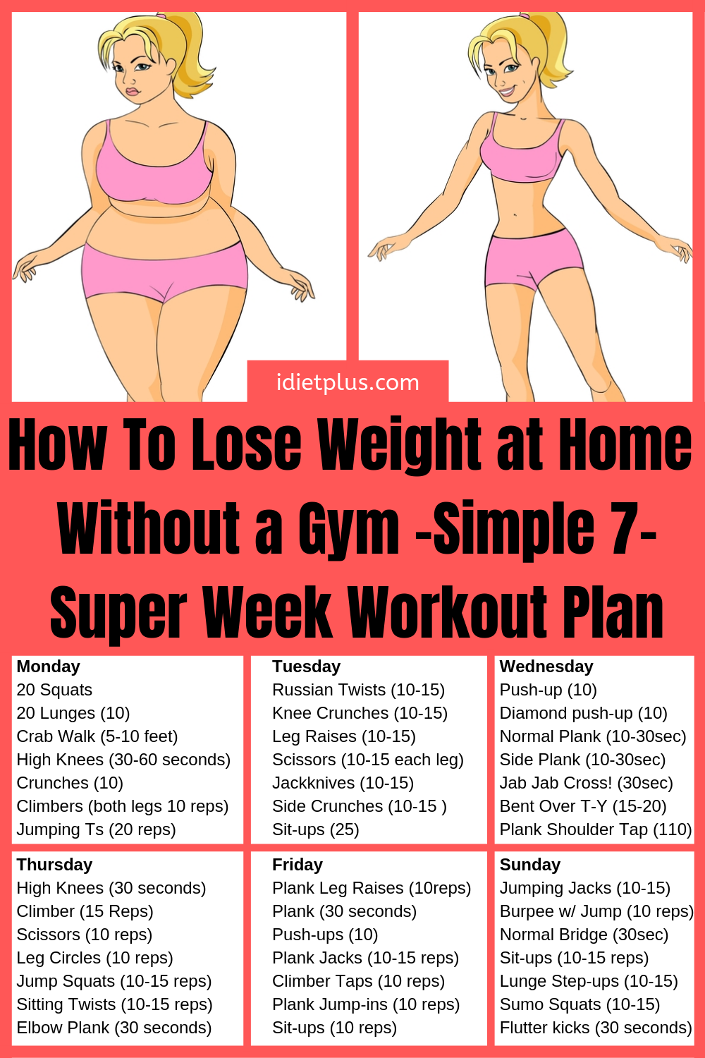how to lose weight off thighs and hips fast