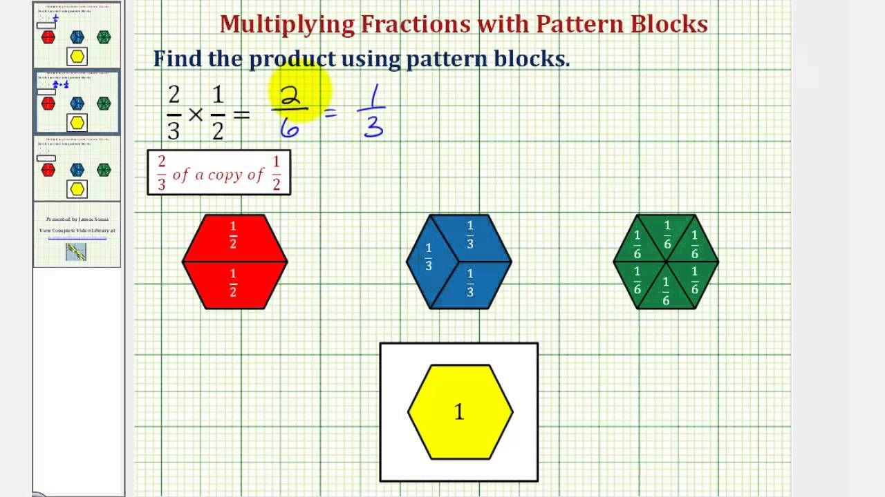 Ex Multiplying Fractions Using Pattern Blocks Pattern Blocks