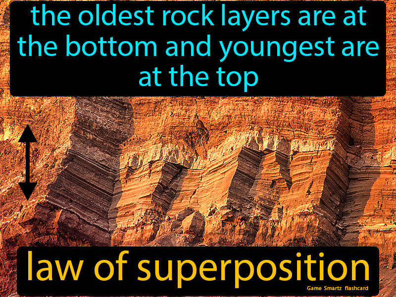 Law Of Superposition In 2020 Science Flashcards Science Memes Science Student
