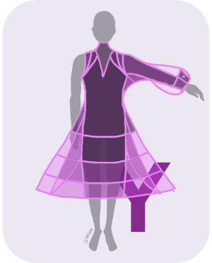 festliche kleider f r jede figur die besten silhouetten f r jeden figurtyp body shape. Black Bedroom Furniture Sets. Home Design Ideas
