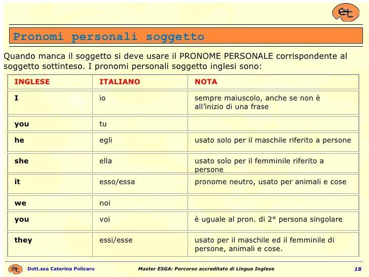 Pronomi personali inglese jz06 pineglen for Complemento d arredo in inglese