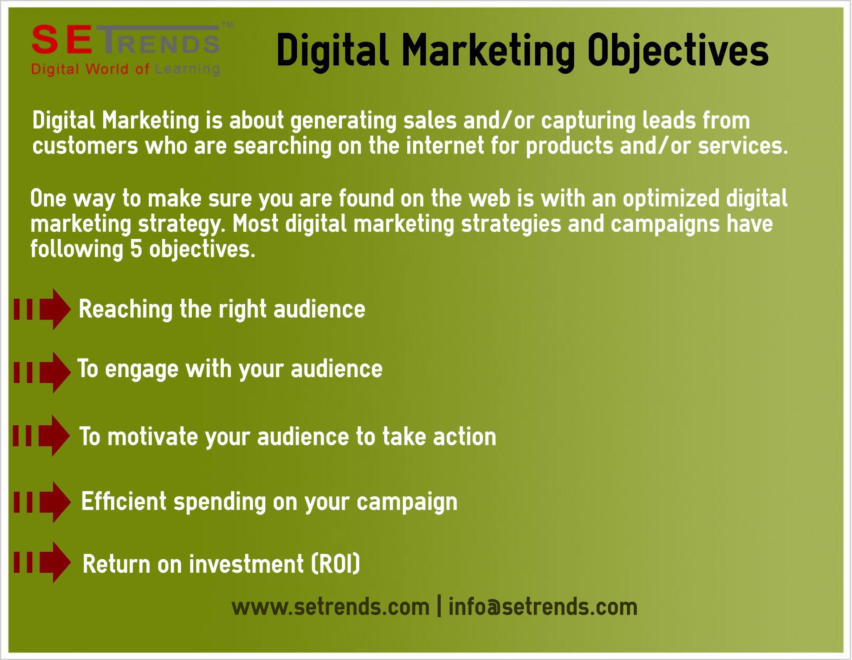 Digital marketing objectives digital marketing digital