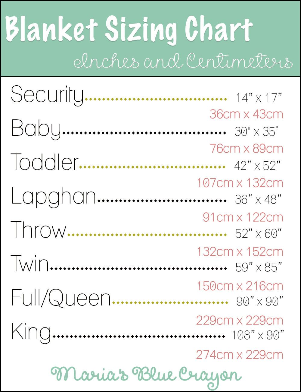 medium resolution of blanket sizing in inches and centimeters chart to help guide you in sizing your blanket knit crochet etc