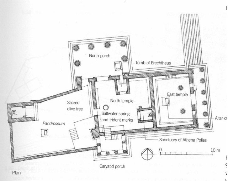 Classical Erechtheion Floor Plan Look At All The Elements In