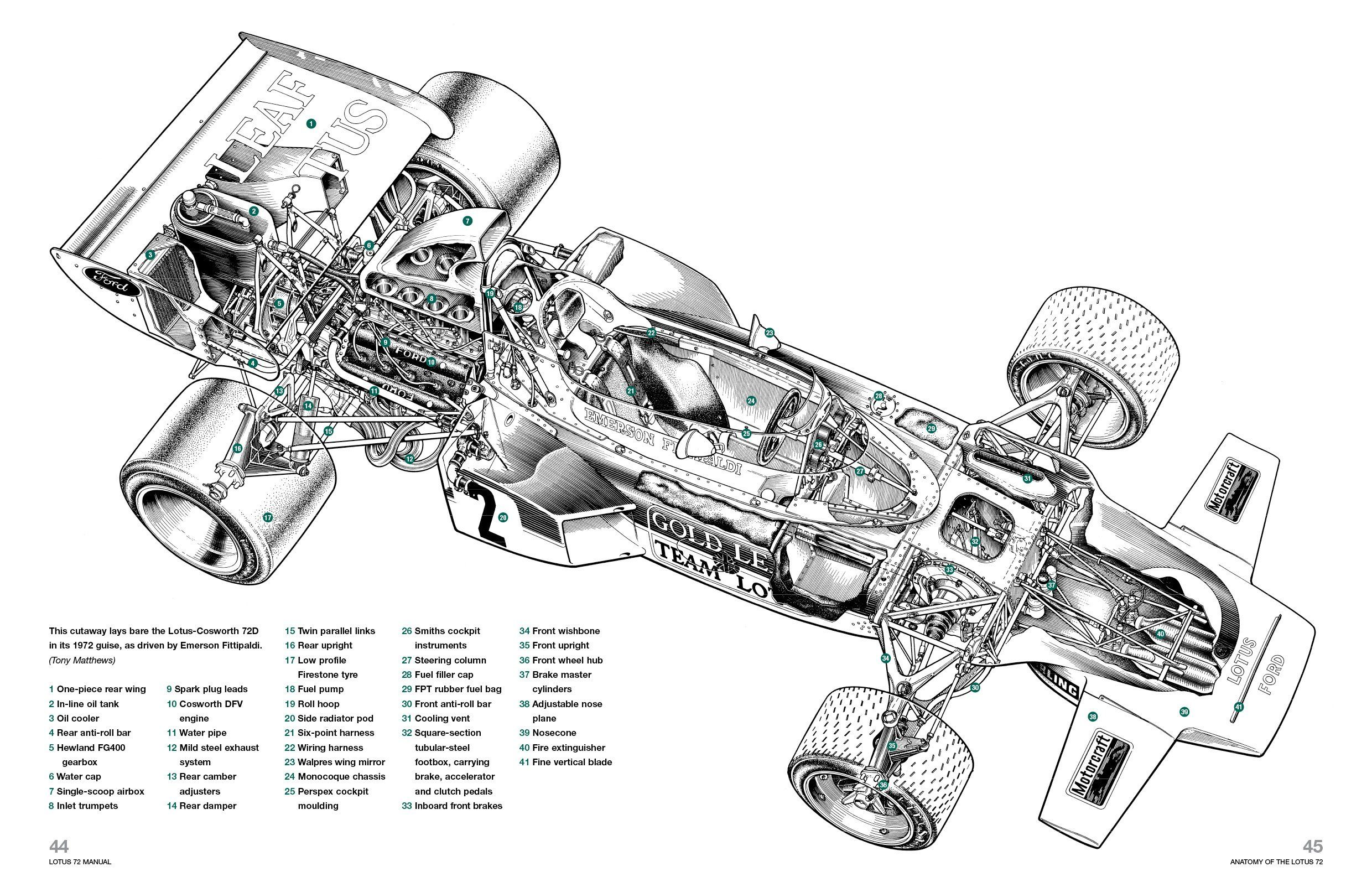 V12 Engine Design