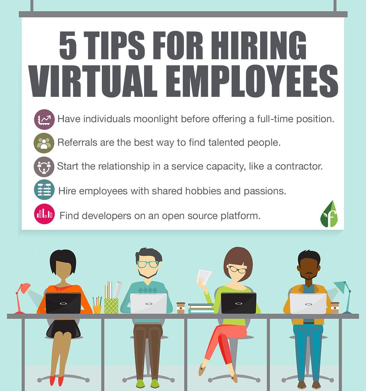 Fi Co 5 Strategies For Hiring Virtual Talent Start Up Linkedin Tips Step Program