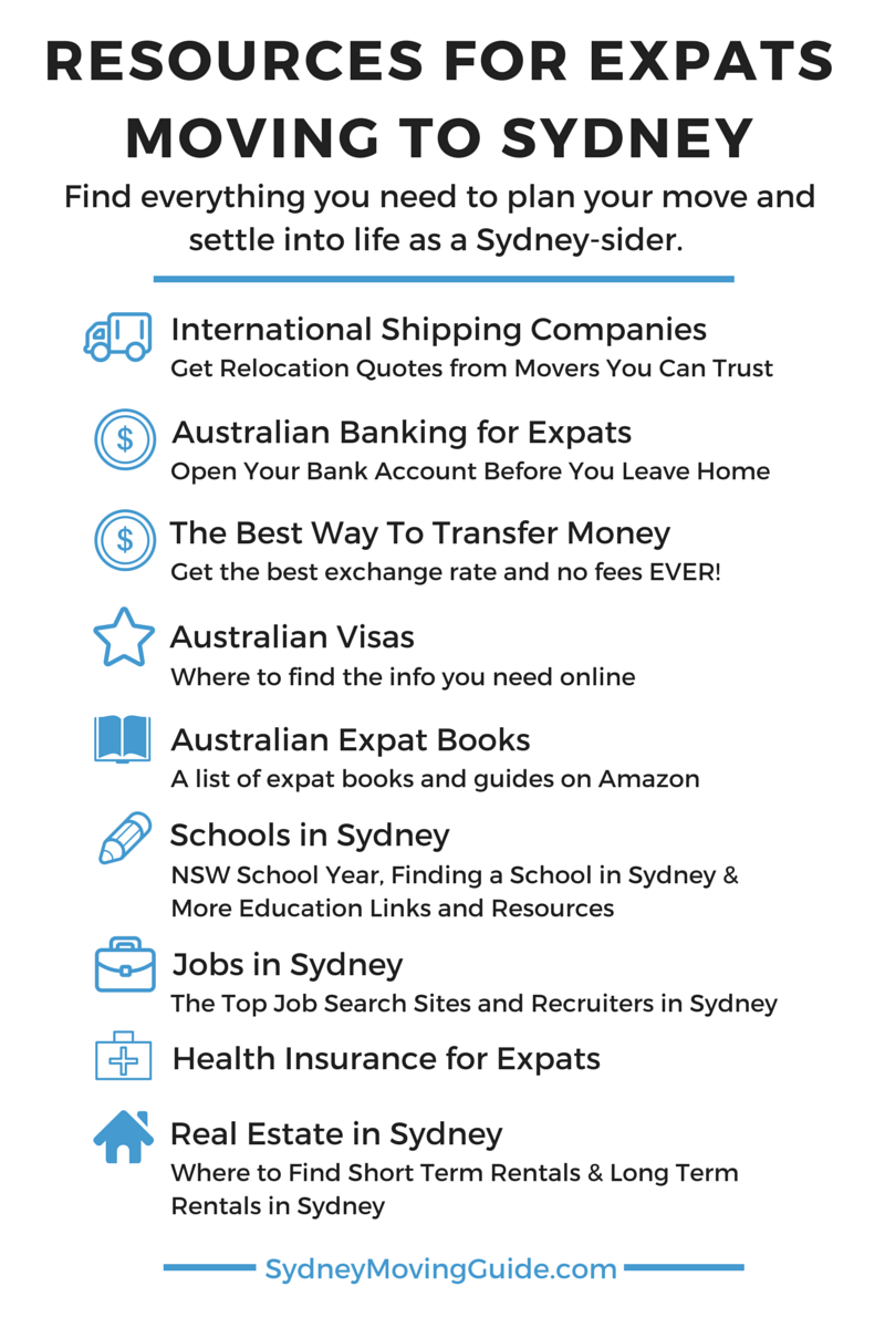 Resources For Expats Moving To Sydney Australia This Is A Long