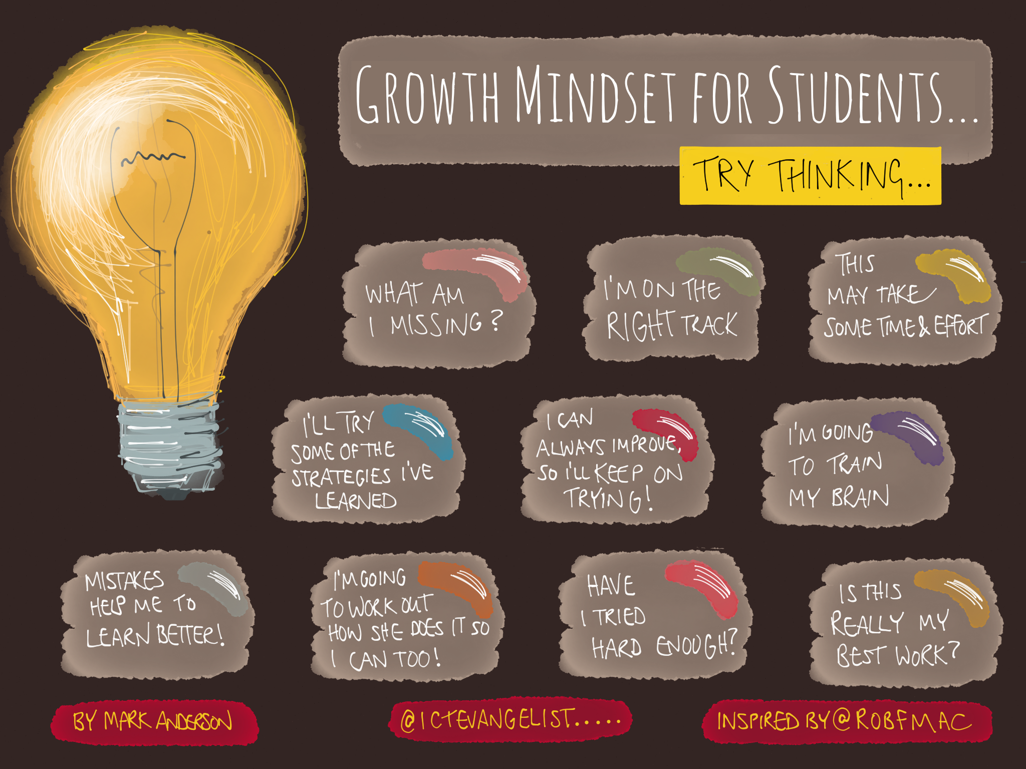 Growth mindset prompts for students | Growth Mindset | Pinterest ...