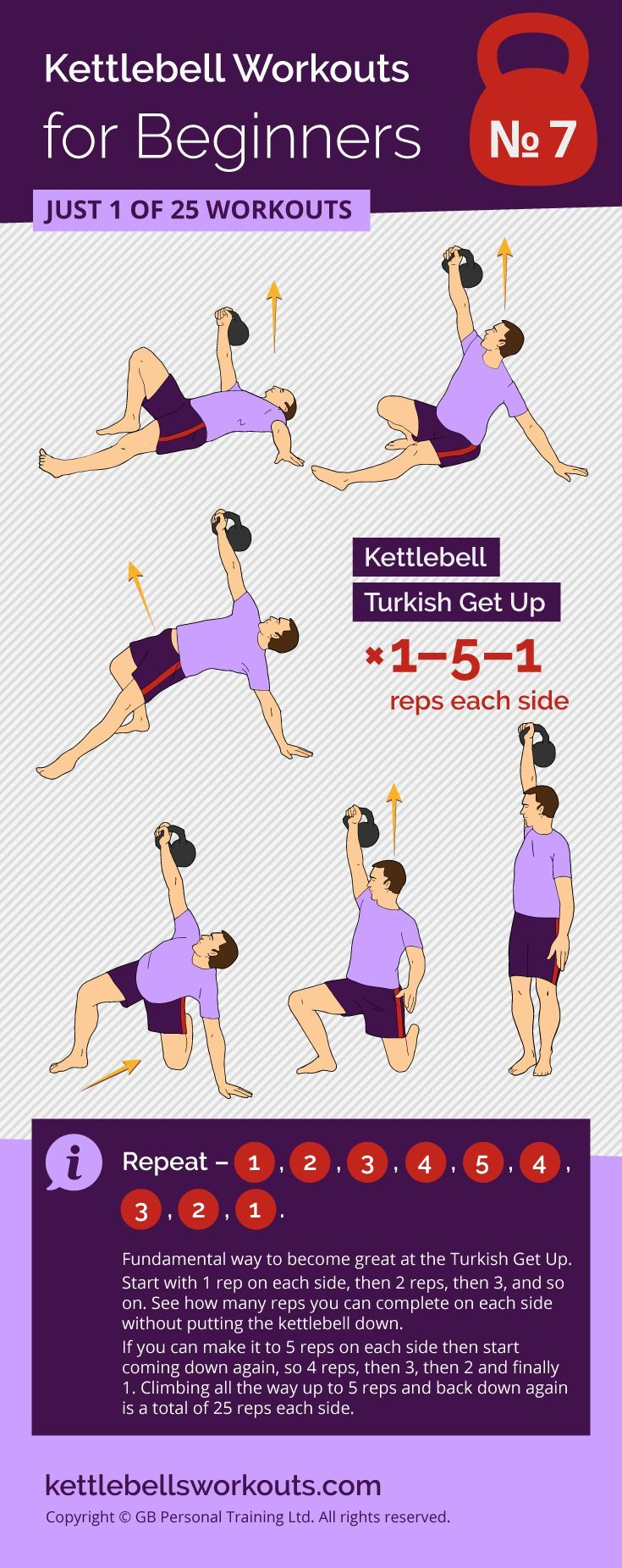 1 of 25 kettlebell workouts for beginners that will build a solid kettlebell training foundation. Us...