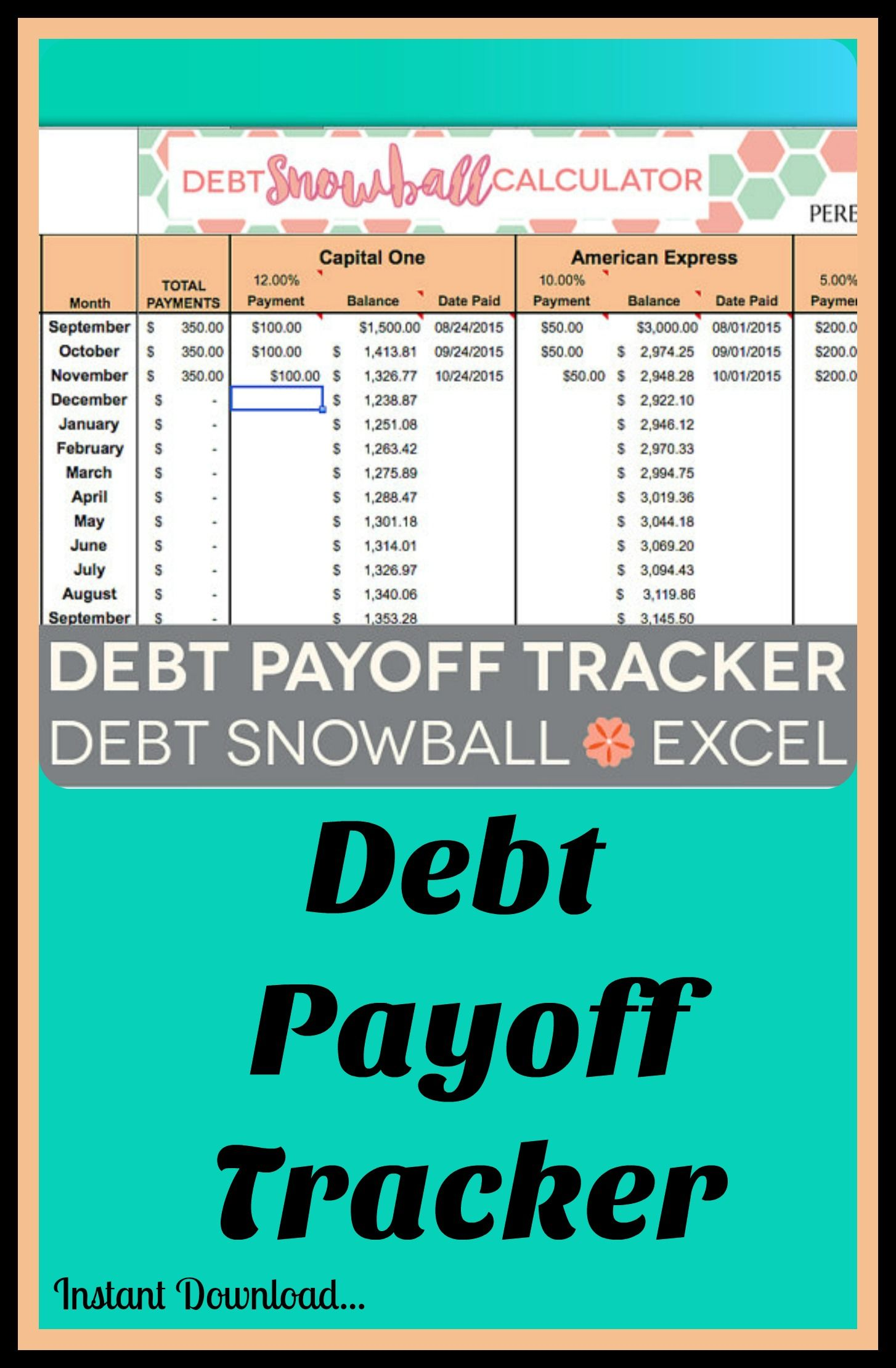 Melt Your Debt Away By Looking It In The Eye And And Tracking