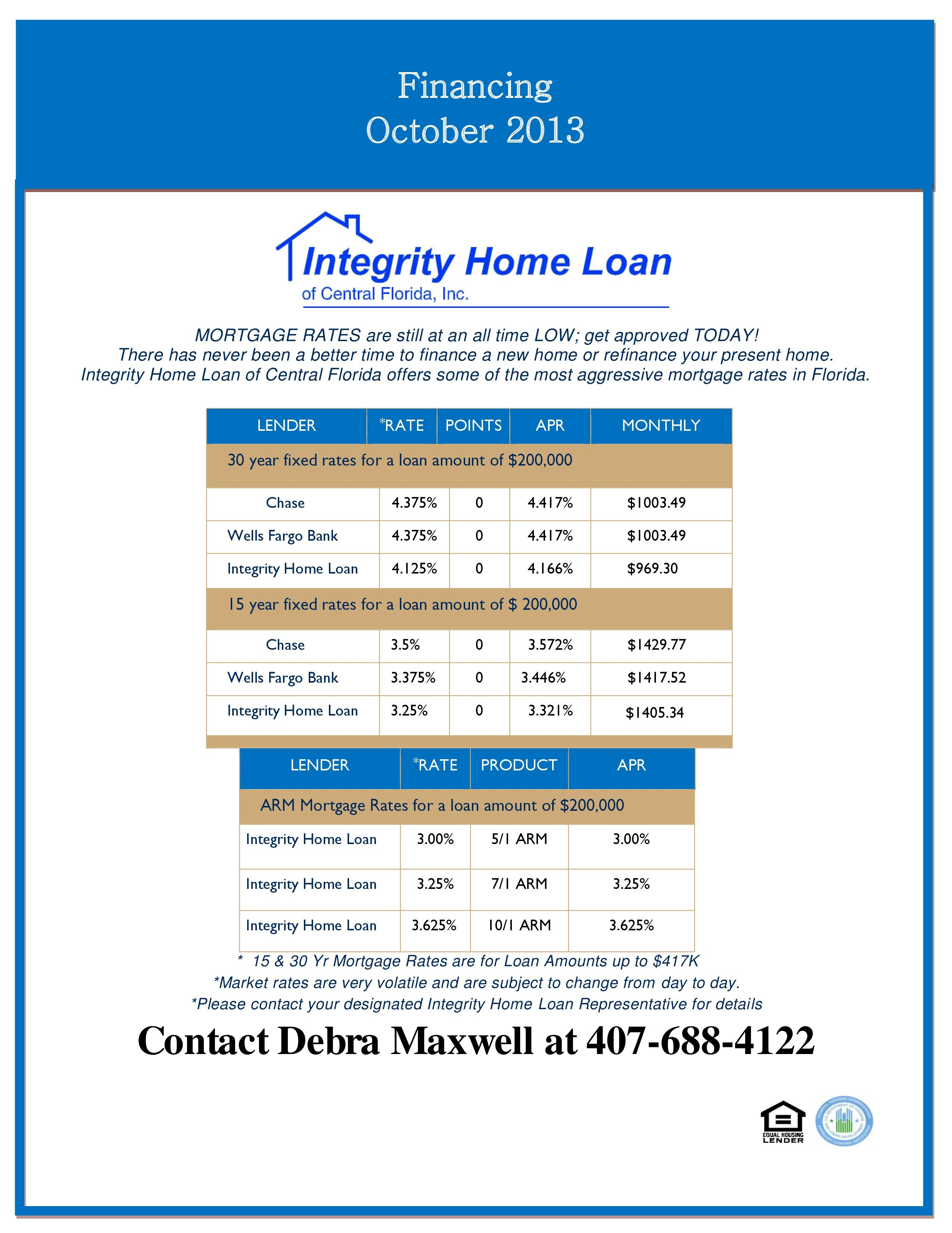 Mortgage Rates Dropped Way Down This Week Lock In Your Rate If