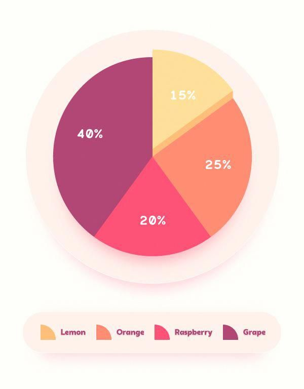 How to Create an Editable Pie Chart in Adobe Illustrator # ...