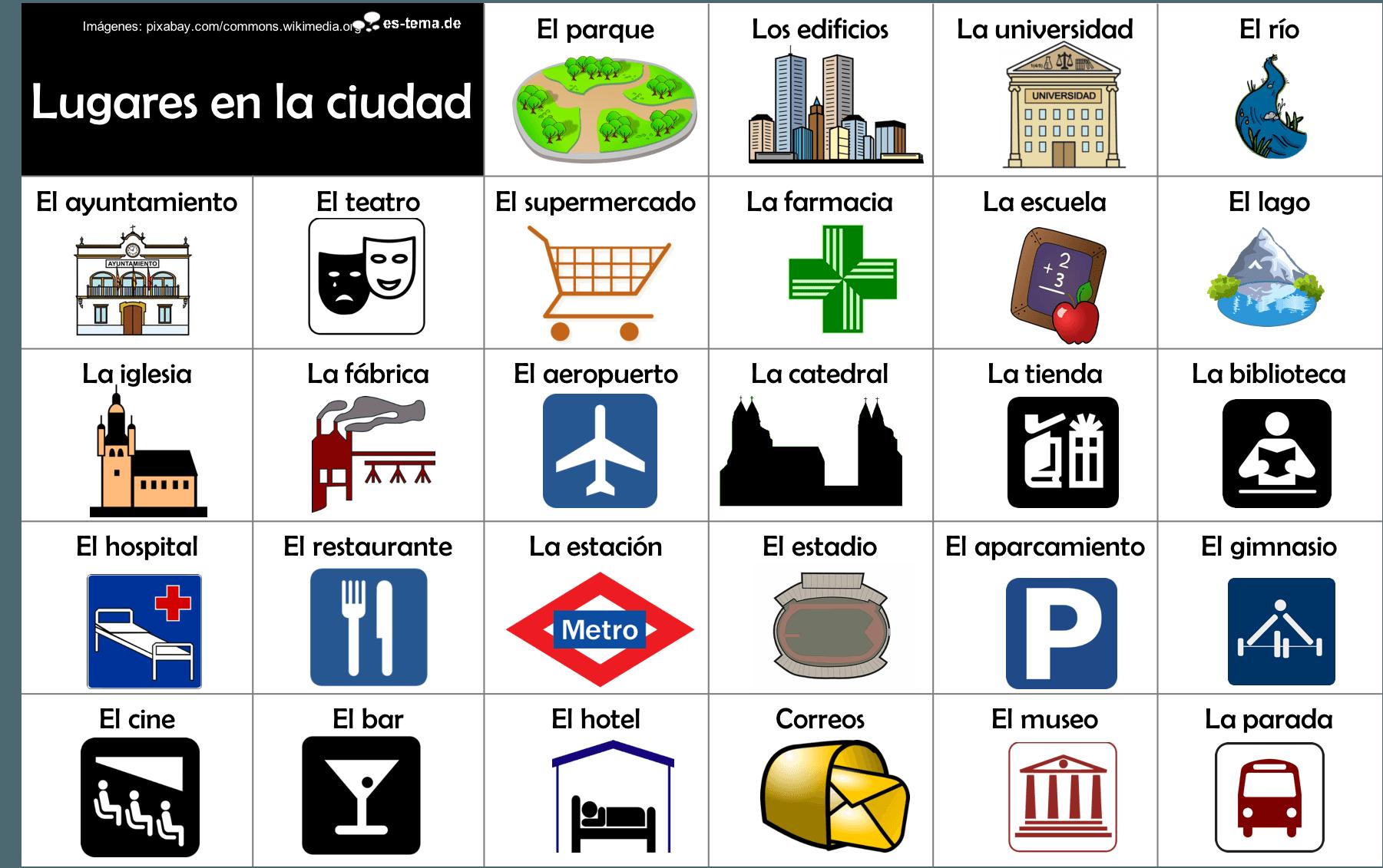 Aprende Vocabulario De Lugares Y Adjetivos Para Describir
