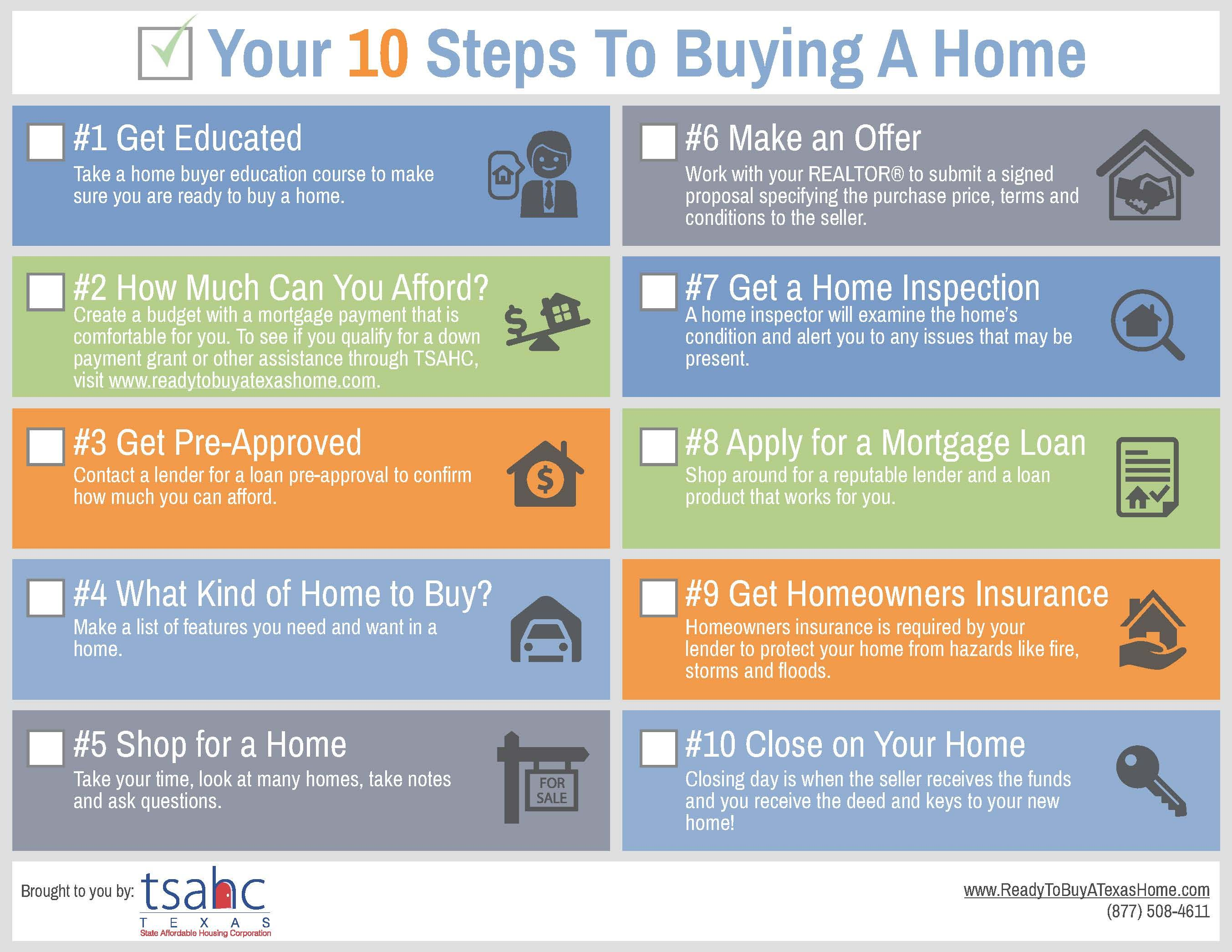 Your 10 Steps To Buying A Home Texas State Affordable Housing
