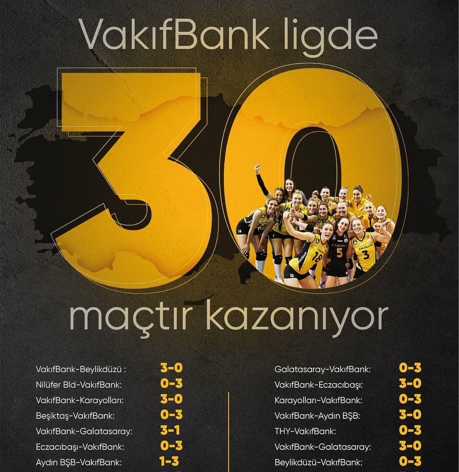 Vakifbank Ligde 30 Mactir Kazaniyor Mac Liderlik 2 Kasim