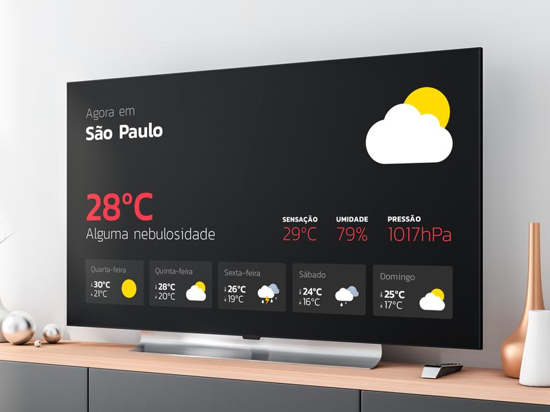 Weather App for Apple TV Apple tv, Apple, Tvs