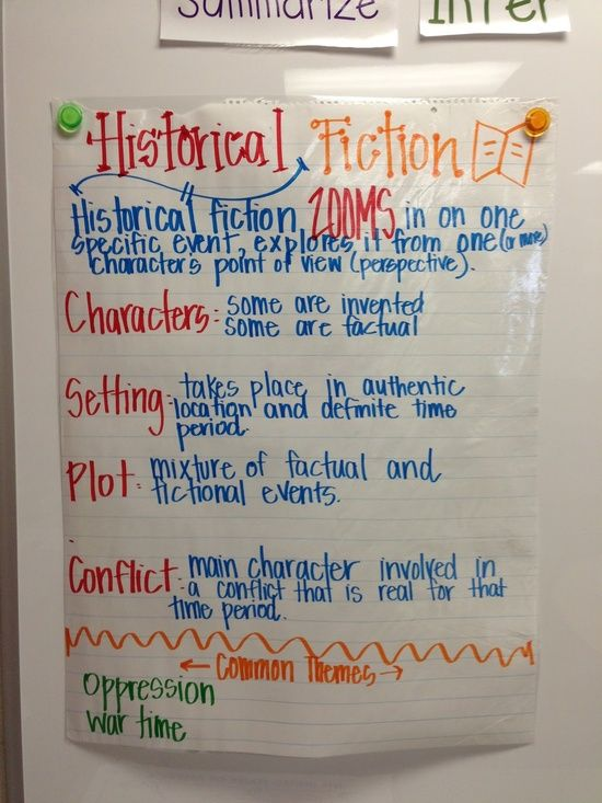 Historical fiction anchor charts foldables life is better messy anyway also best images rh pinterest