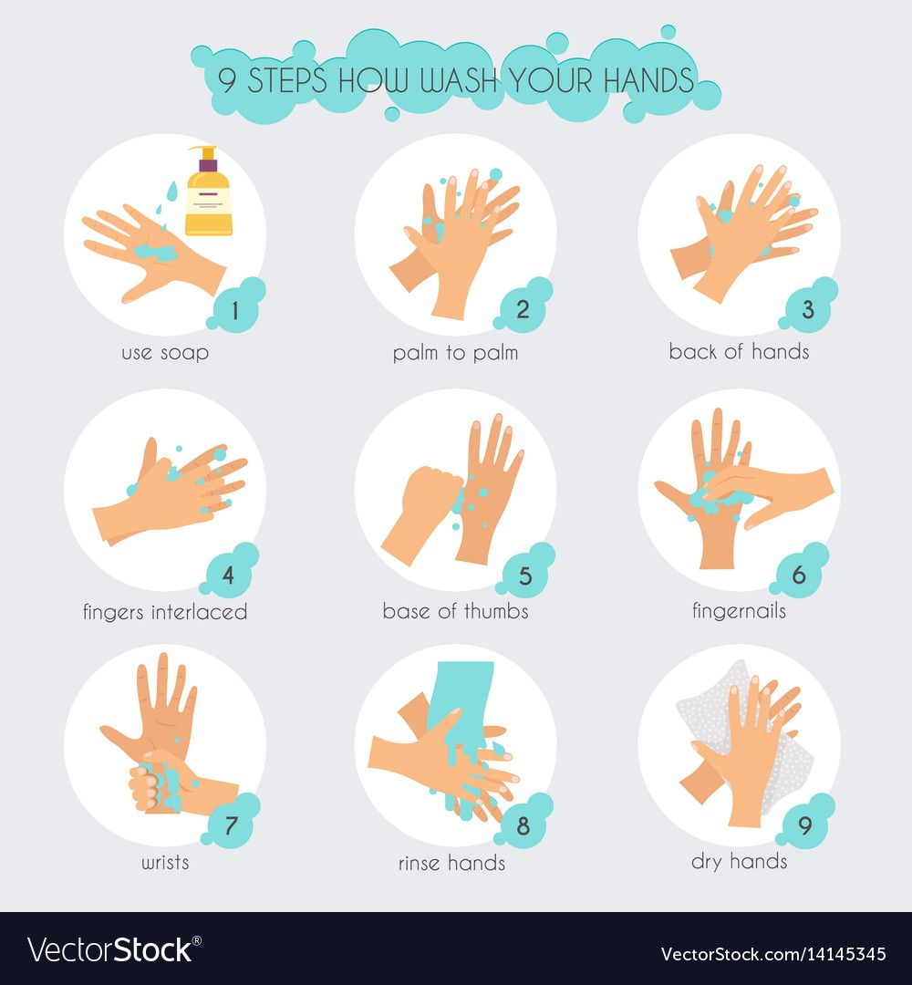 9 Steps To Properly Wash Your Hands Flat Design Vector Image Ad