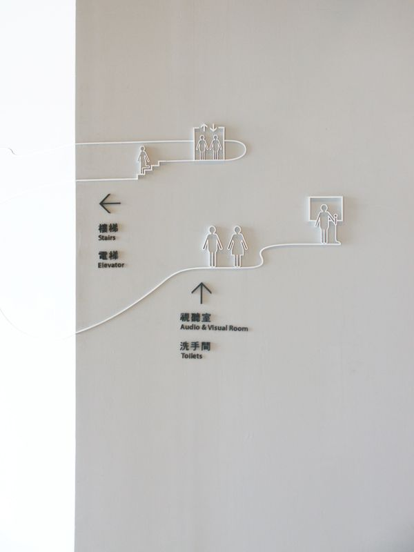 一元搥搥: 黑橋牌香腸博物館 環境指標設計   Wayfinding signage design, Wayfinding signage
