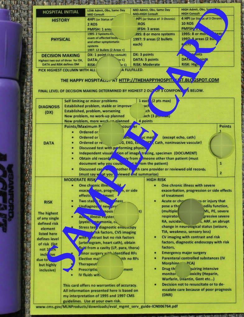 99214 CPT® Code Description, Progress Notes, RVU