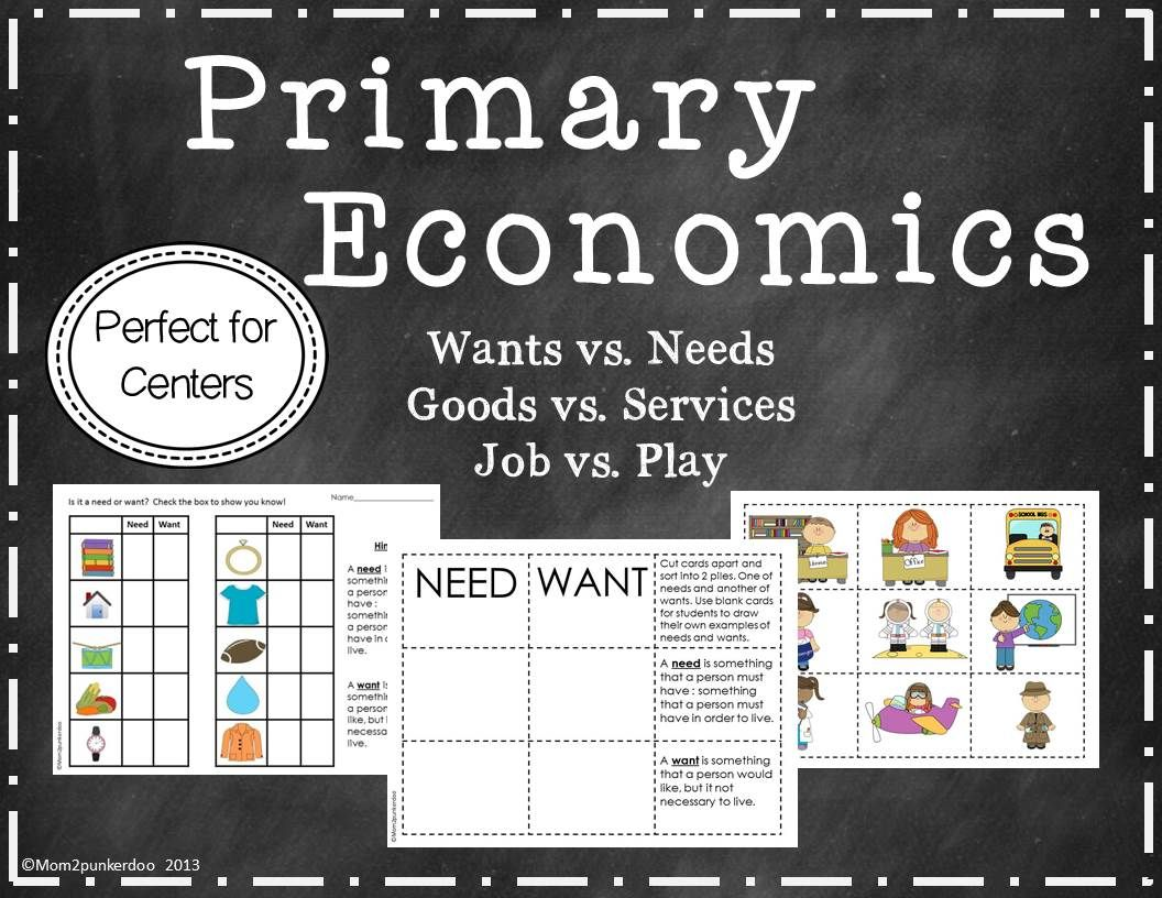 Needs And Wants Goods And Services Activities For Personal