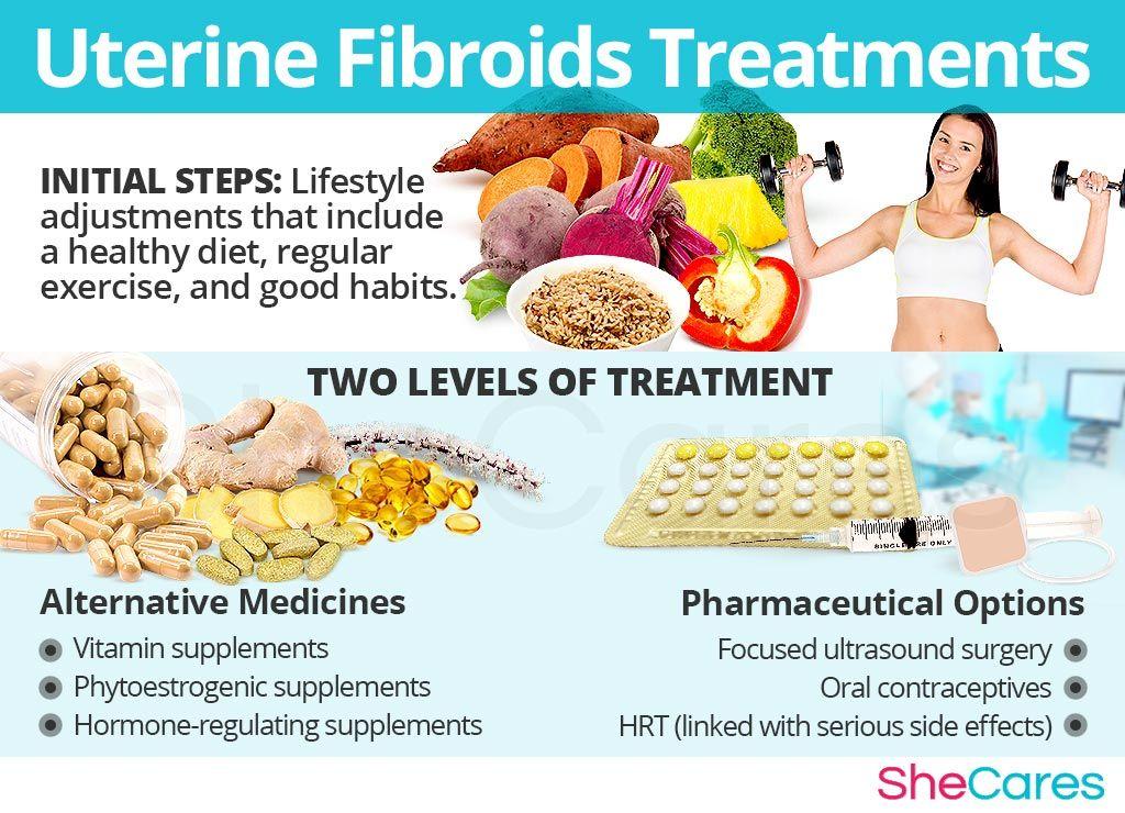 Uterine Fibroids Treatments Uterine Fibroids Treatment Uterine Fibroids Fibroids Treatment