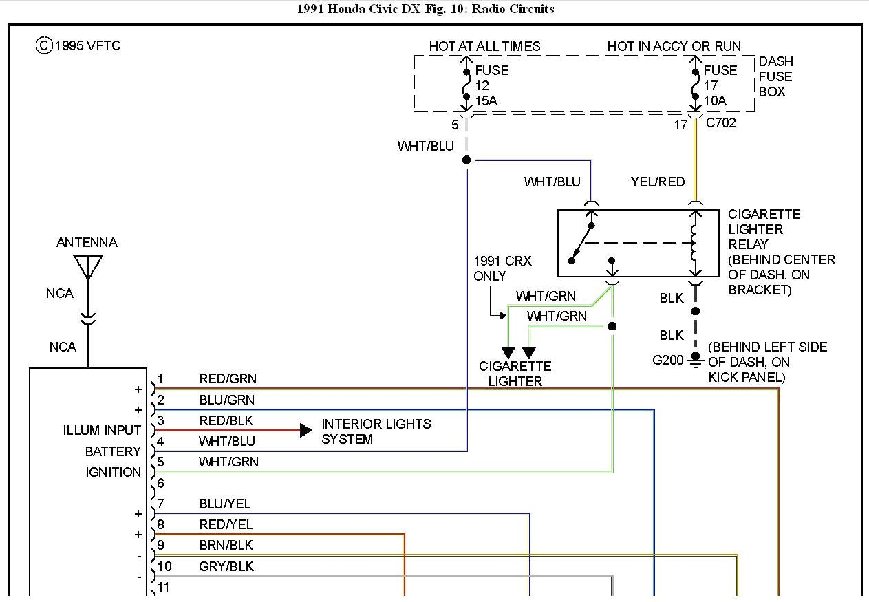 1991 honda civic hatchback wiring diagram - wiring diagram schematic 91 honda civic wiring diagram 1999 honda civic ignition wiring diagram 12mr-anitra.de