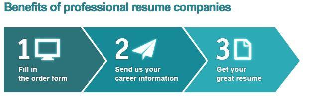 prepare your professional resume    cv online  u2013 free resume