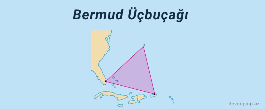 Bermud Ucbucagi Haqqinda Bilinən Gercəklər Və Sirrlər 1 Map Map Screenshot Screenshots