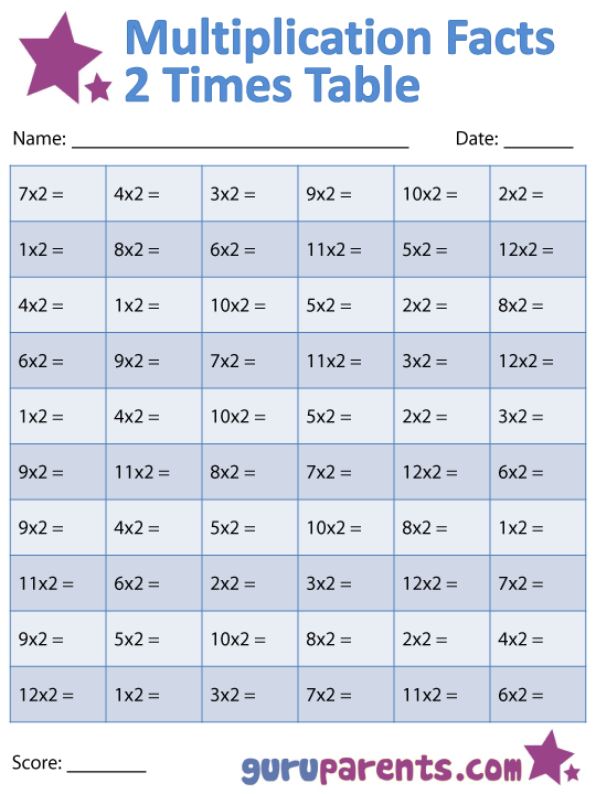 Number Names Worksheets 2 times table printable Free Printable – Multiplication Worksheets 2 Times Tables