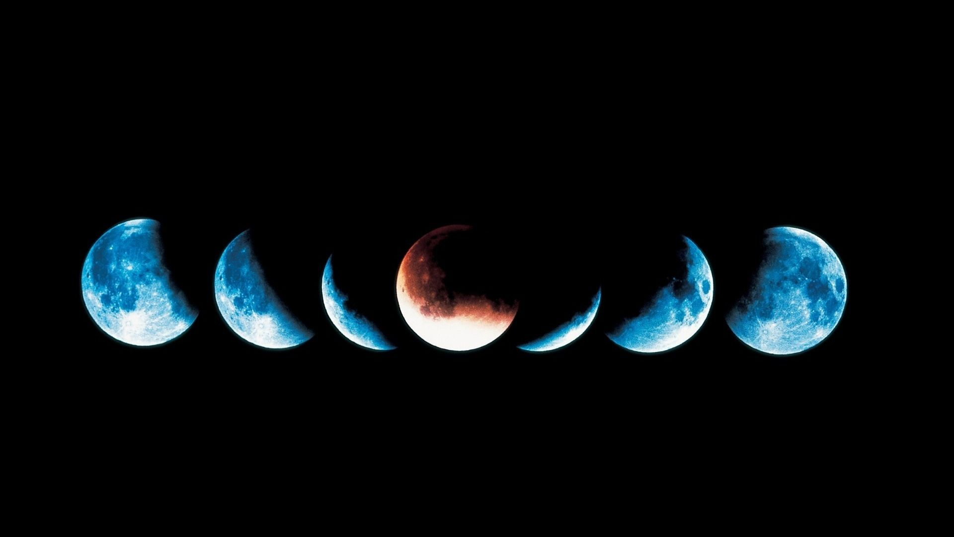 Phases Of The Moon Wallpaper Portadas Para Facebook Tumblr Portadas Para Facebook Fondos Para Pc Tumblr