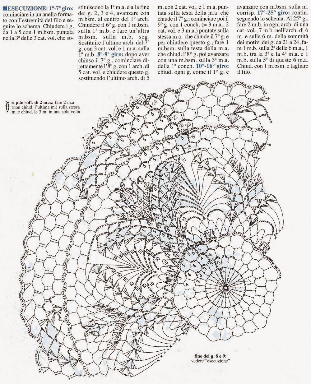 Pin By Angelines Ibez On Ganchillo Pinterest Crochet Doily Diagram Patrones 2 Patterns Doilies Ideas Search Tablecloths Number Chrochet Runners