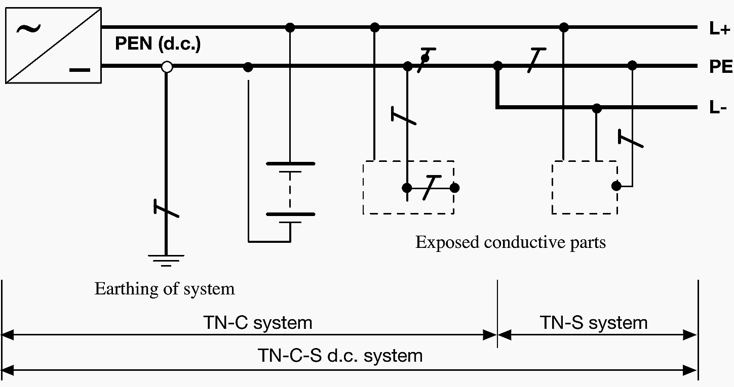 Earthing In Dc Distribution Systems Analogously To The Ac Systems Eep Ac System Electrical Engineering System