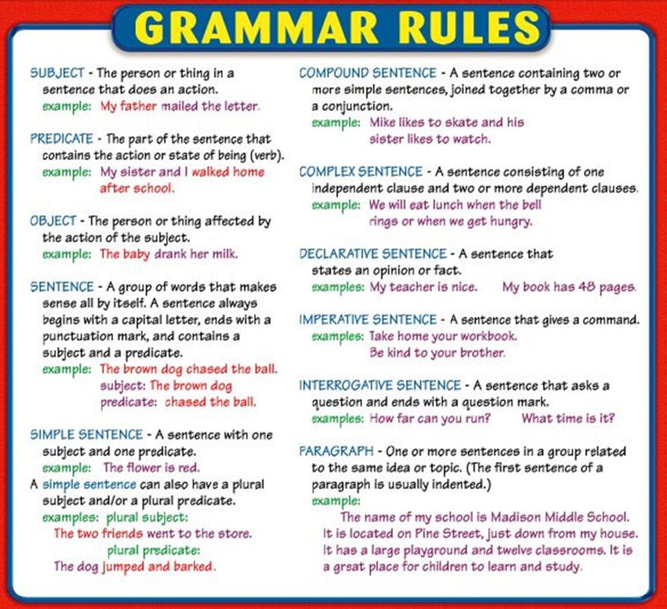 Learn English Grammar Through Pictures 10 Topics