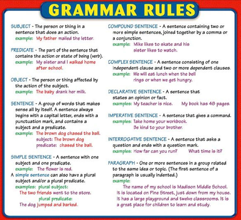 Essay grammar help