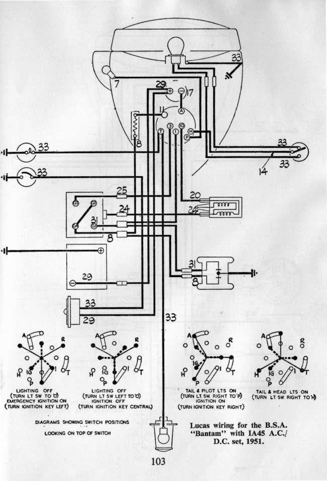 16  Lucas Motorcycle Headlight Switch Diagram