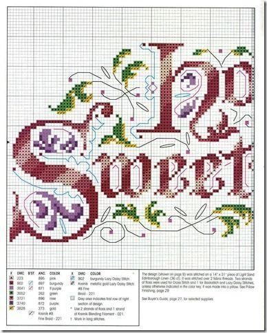 Graficos Ponto Cruz Esquemas Cozinha 54 Cross Stitch House Cross Stitch Patterns Cross Stitch Samplers
