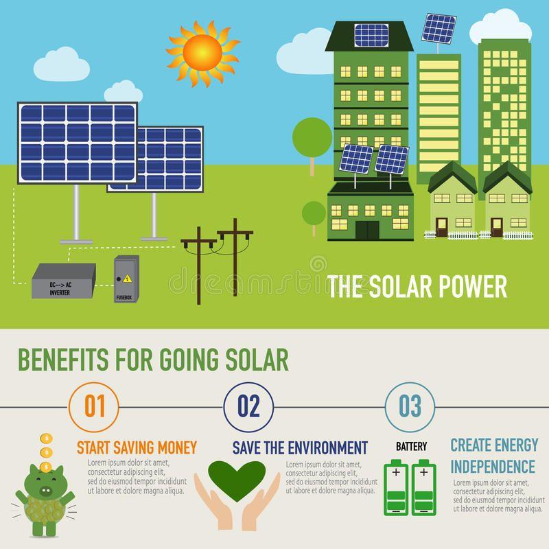 Solar Power Benefit Infographic Vector Illustration Eps10 Affiliate Benefit Power Solar Inf Solar Power Solar Energy Facts Solar Panel Installation