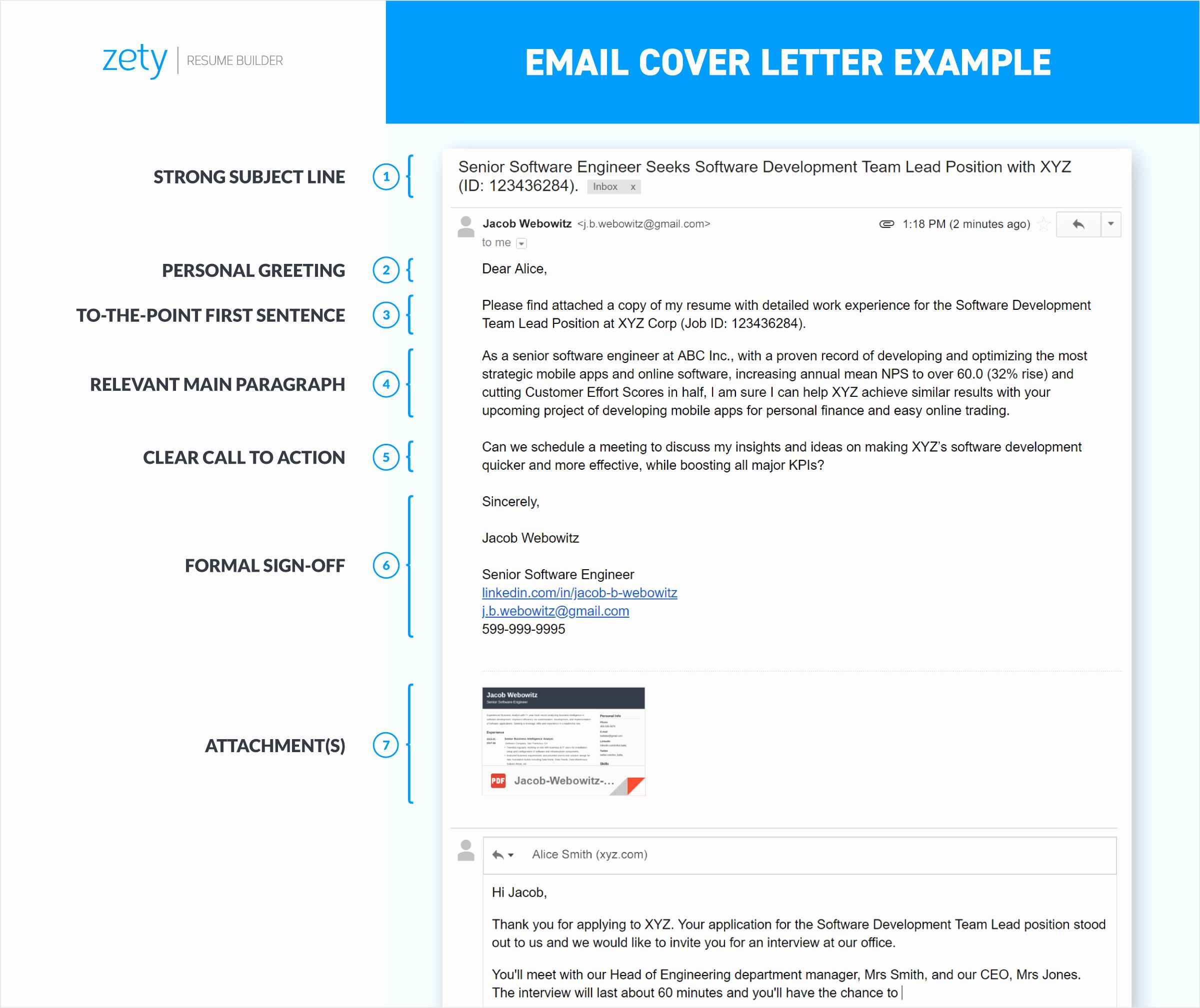 23++ Resume email sample subject line ideas in 2021