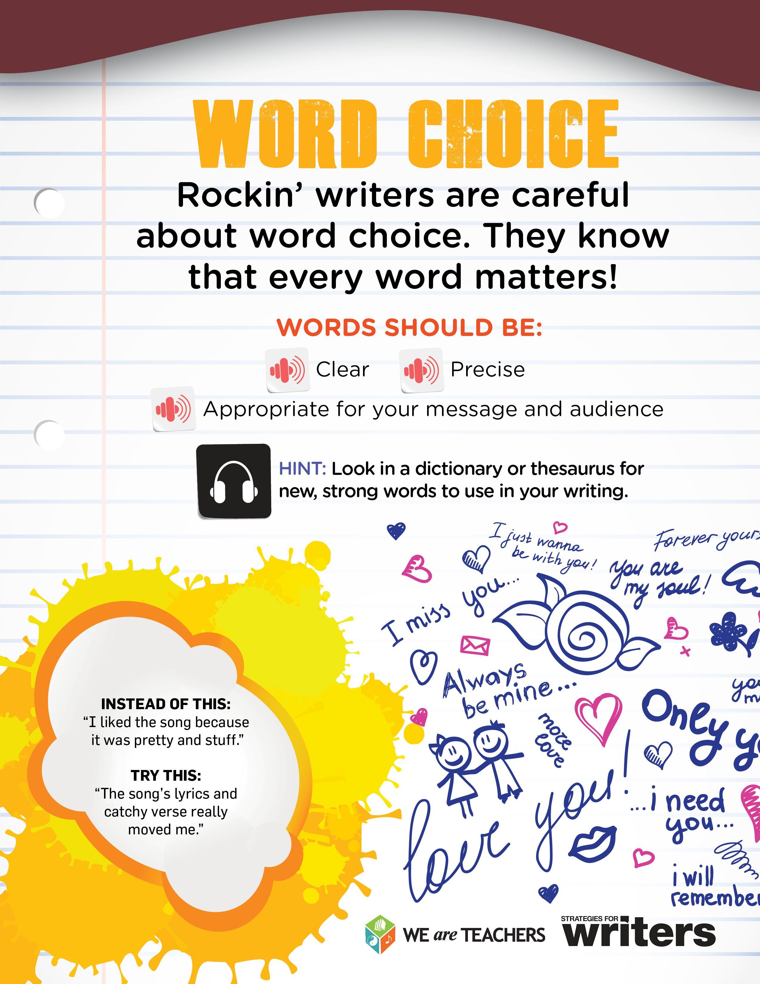 Topic English Language Arts Page 1 Weareteachers Writing Traits Writing Lessons Classroom Writing [ 3301 x 2550 Pixel ]