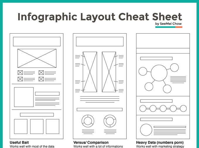 15 diagrams that make graphic design much easier diagramao 15 diagrams that make graphic design much easier ccuart Images