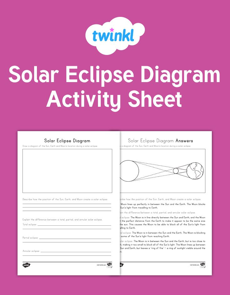 A Great Solar Eclipse Diagram Activity For Drawing A Diagram Of A