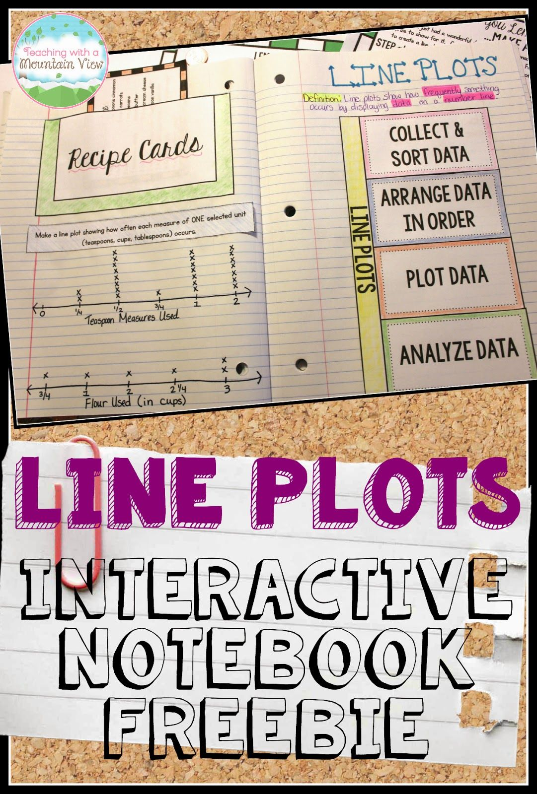 Line Plot Activities and Resources - Teaching with a Mountain View   Math  interactive [ 1600 x 1081 Pixel ]