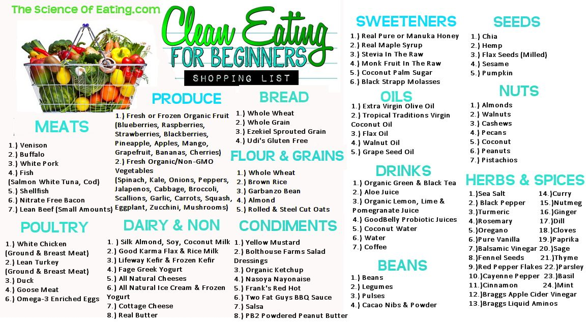 what can you eat in clean eating diet