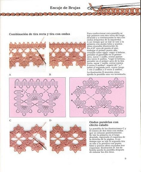 Clase y Patrones Encaje de Brujas - Patrones Crochet | ENCAJE DE ...
