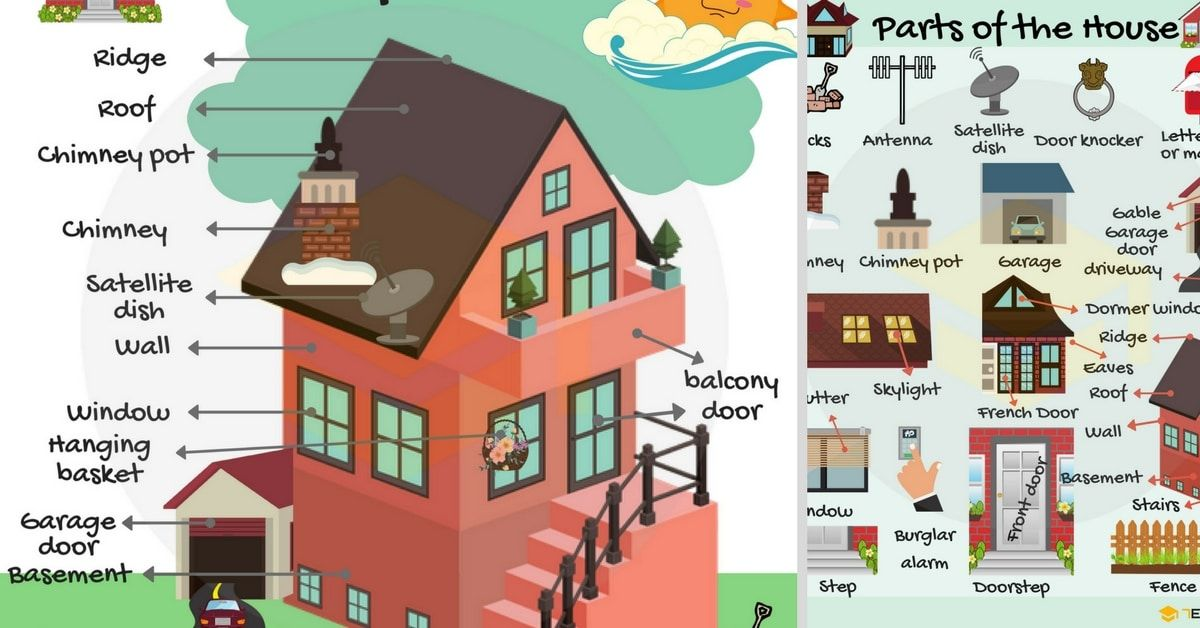 Learn Different Parts of a House in English ESLBuzz
